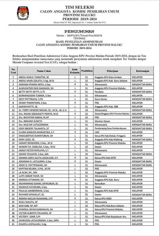 41 Peserta Lolos Seleksi Administrasi Calon Anggota KPU Maluku