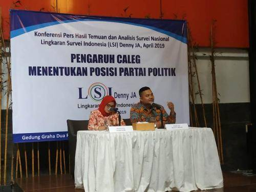 Survei LSI Denny JA: 11 Partai Tak Tembus DPR