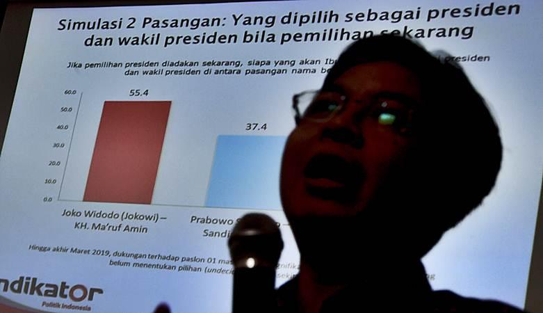 Survei Indikator Politik Indonesia, Ini Elektabilitas Jokowi dan Prabowo