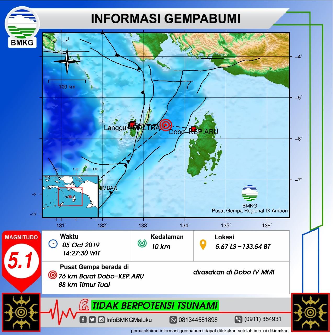 Gempa Bumi Tektonik M 5,1 Guncang Kepulauan Aru