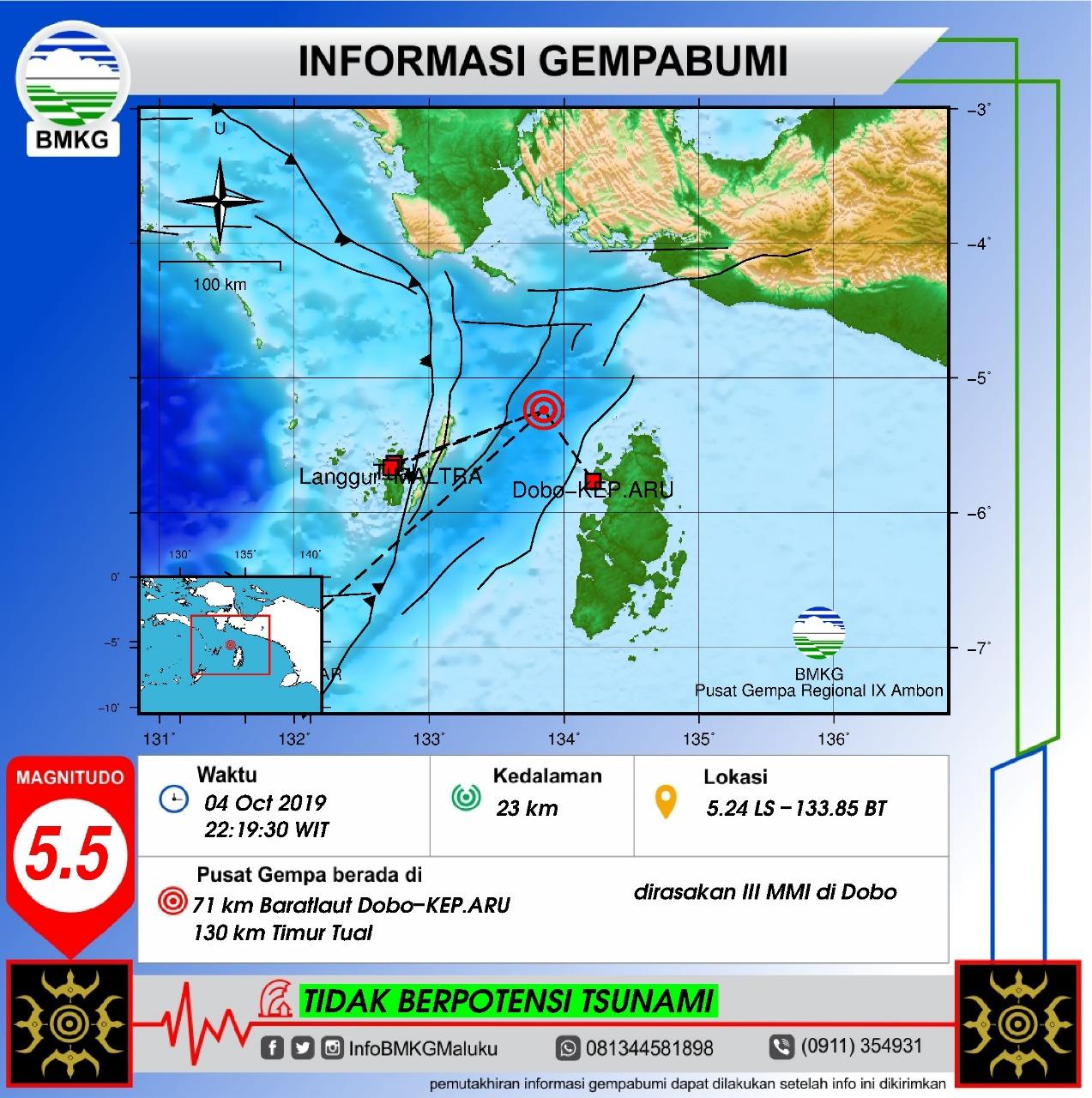 Gempa Bumi Tektonik M 5,5 Guncang Wilayah Kepulauan Aru
