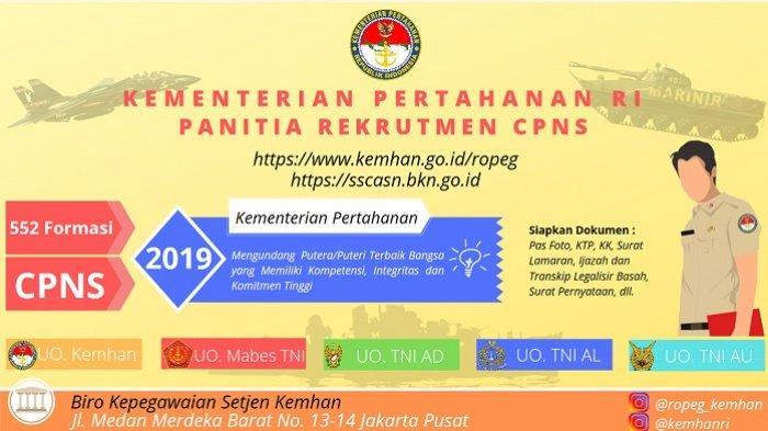 Pendaftaran CPNS Kemhan Diperpanjang Hingga 27 November