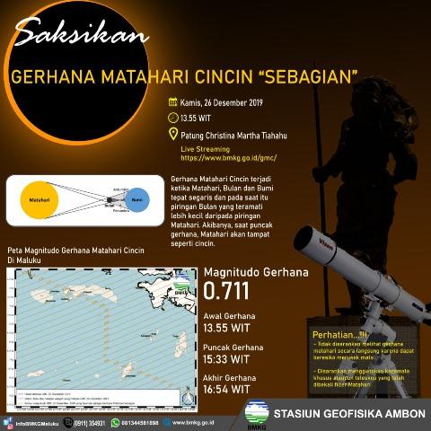 26 Desember 2019, 3 Jam Gerhana Matahari Lintasi Maluku