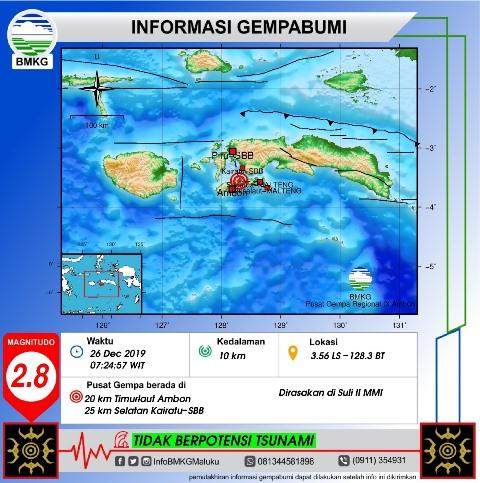 Kamis Pagi, Ambon Kembali Digetarkan Gempa Bumi M 2,8