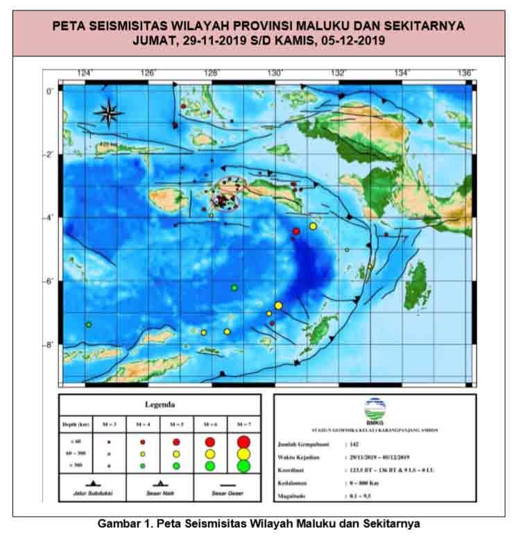 Sepekan Terakhir, BMKG: Maluku Didominasi Guncangan Gempa Bumi Dangkal