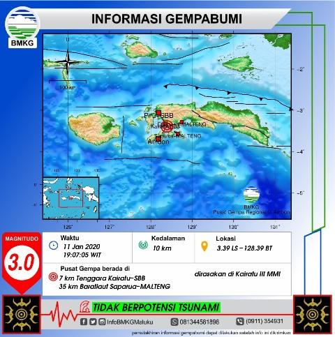 Getaran Gempa Bumi M 3,0 Terasa di Kairatu
