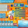 Gugus Tugas Covid-19 Maluku: 1 Warga & 3 Tenaga Kesehatan Sembuh