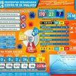Gugus Tugas Maluku: Tambahan 10 Kasus Berasal Dari 4 Kabupaten/Kota