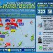 Update Covid-19 Di Maluku 30 Mei: MBD Jebol