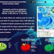 Sepekan Terakhir, BMKG: 52 Gempa Terjadi Di Maluku, 1 Dirasakan