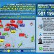 Update Covid-19 Di Maluku 26 Juni: Tambah Lagi 7 Kasus Positif
