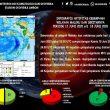 Sepekan Terakhir, BMKG: 40 Gempa Terjadi Di Maluku, 3 Dirasakan