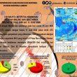 Sepekan Terakhir, BMKG: 62 Gempa Terjadi Di Maluku
