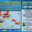 Update Covid-19 Di Maluku 11 Agustus: 53 Pasien Sembuh
