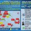 Update Covid-19 Di Maluku 15 September: 13 Pasien Sembuh