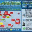 Update Covid-19 Di Maluku 26 September: Tambah Lagi 42 Kasus Baru