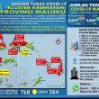 Update Covid-19 Di Maluku 20 Oktober: 62 Pasien Sembuh & Tambah 20 Kasus Baru