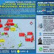 Update Covid-19 Di Maluku 9 November: 18 Pasien Sembuh & Ada Lagi 29 Kasus Baru