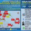 Update Covid-19 Di Maluku 10 November: Nihil Tambahan Pasien Sembuh & Kasus Baru