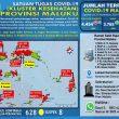 Update Covid-19 Di Maluku 27 November: Tambah Lagi 26 Kasus Baru, 11 Diantaranya Di Tanimbar