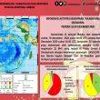 Sepekan Terakhir, BMKG: 36 Gempa Terjadi Di Maluku