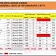 7.449 Orang Sudah Divaksinasi Covid-19 Di Maluku, Ini Rinciannya