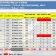 Update Vaksinasi Di Maluku 12 Februari 2021: 7.597 Orang Telah Divaksin