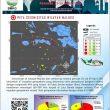 Sepekan Terakhir, BMKG: 47 Gempa Terjadi di Wilayah Maluku & Sekitarnya