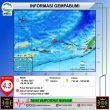 Gempa M 4,3 Terjadi Di Kawasan MBD